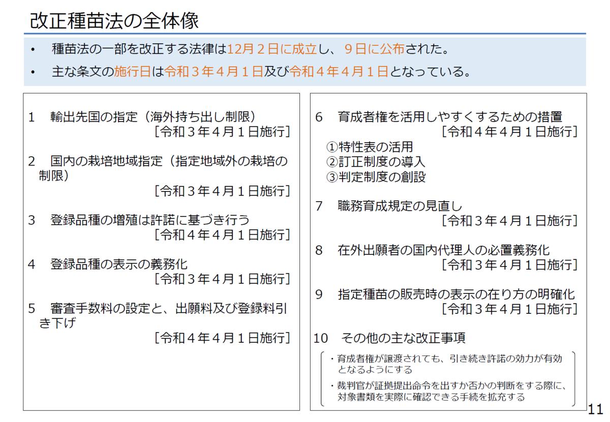 f:id:gan_jiro:20210227171649p:plain