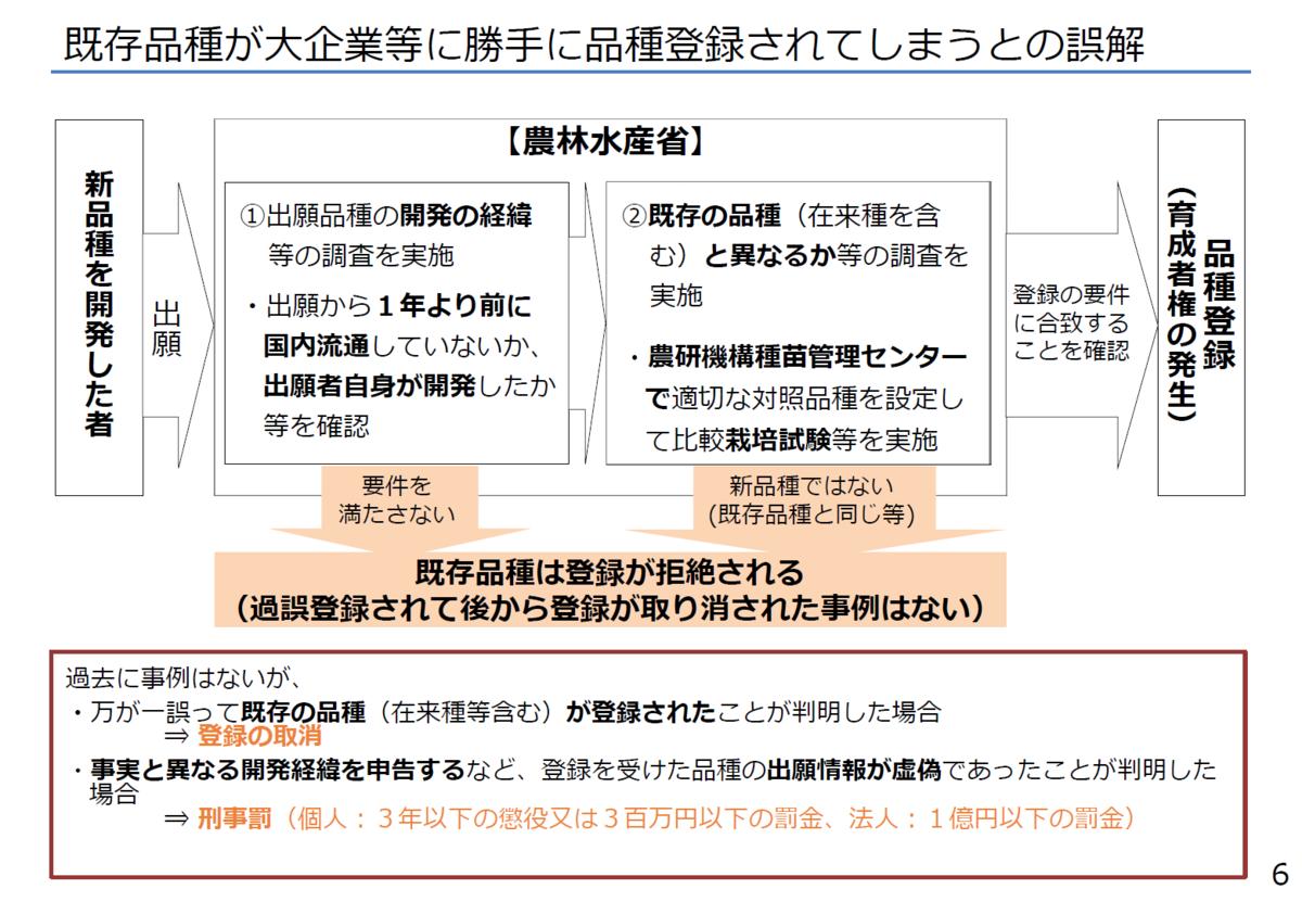f:id:gan_jiro:20210306103851p:plain
