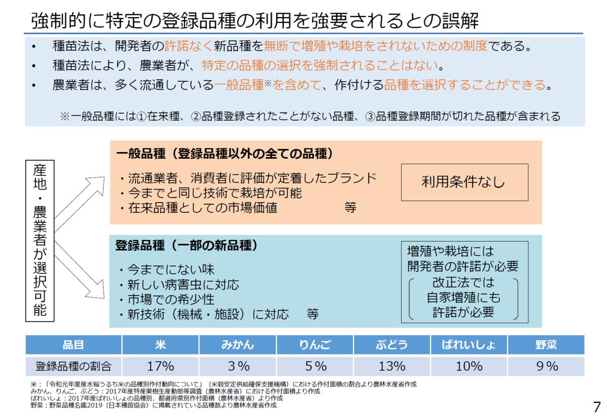 f:id:gan_jiro:20210306103940p:plain