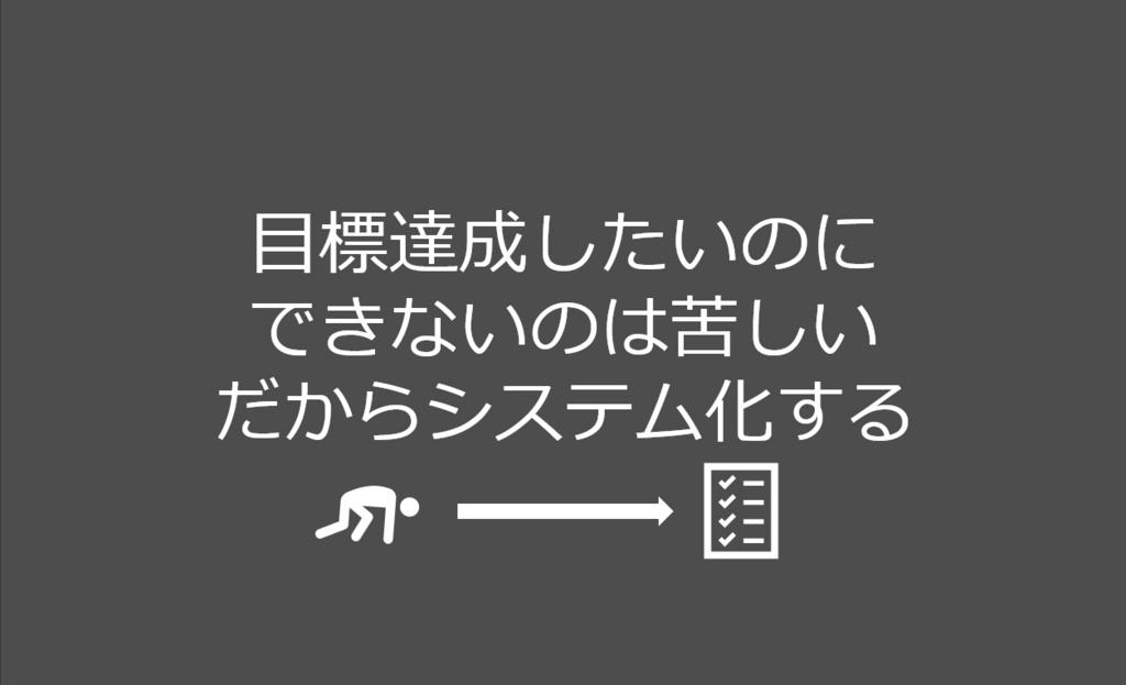 f:id:ganapati55:20180227181828j:plain:alt=目標達成の方法
