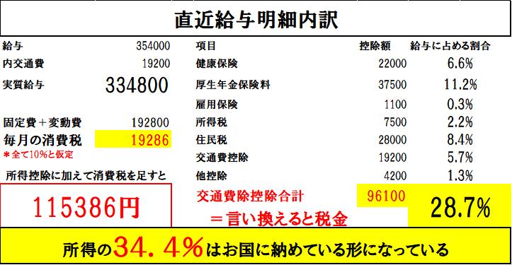 f:id:ganbarebonzin:20210719154247p:plain