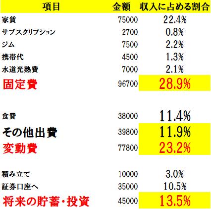 f:id:ganbarebonzin:20210720055226p:plain