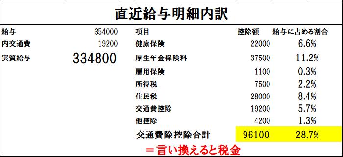 f:id:ganbarebonzin:20210720055408p:plain