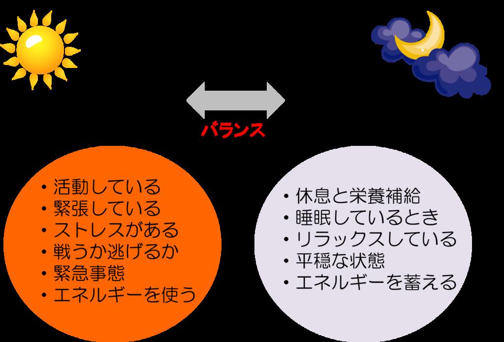 f:id:ganbarejapan:20180825170333p:plain