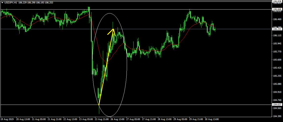 f:id:ganesh123:20190831140031p:plain