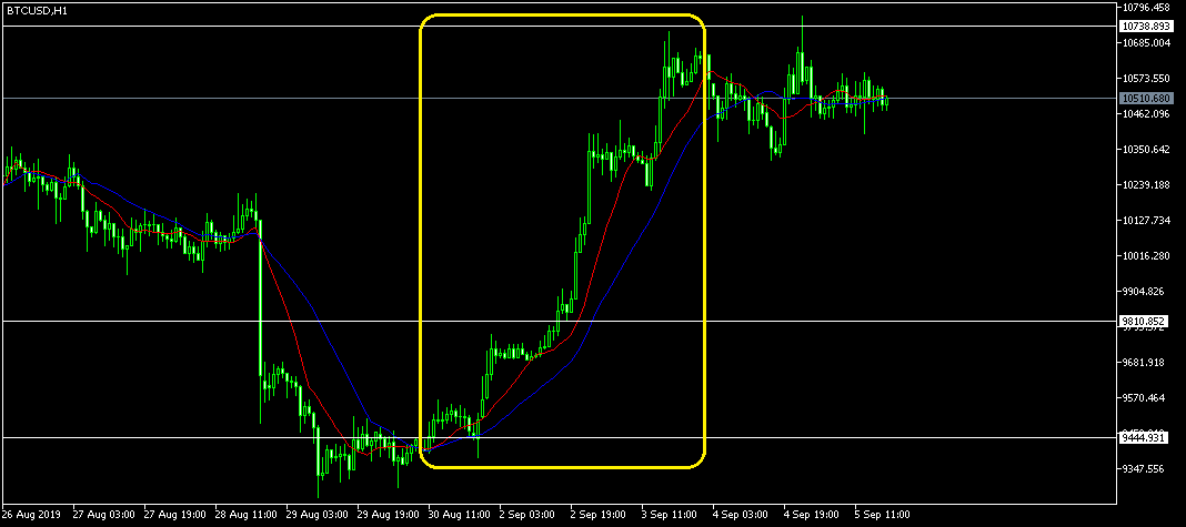 f:id:ganesh123:20190906002440p:plain