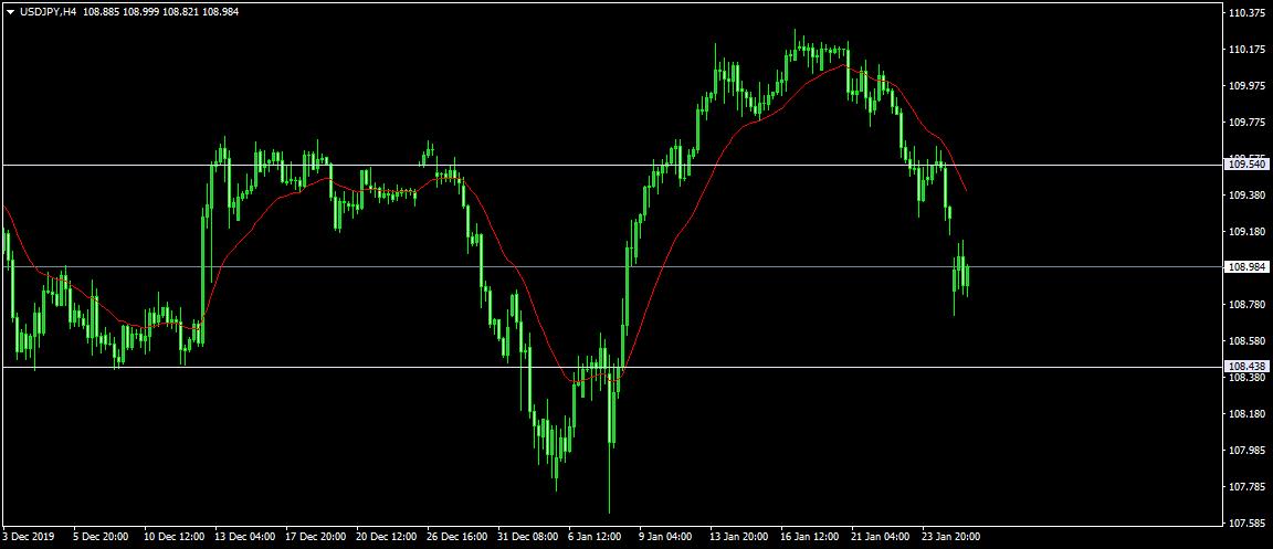 f:id:ganesh123:20200127223601p:plain