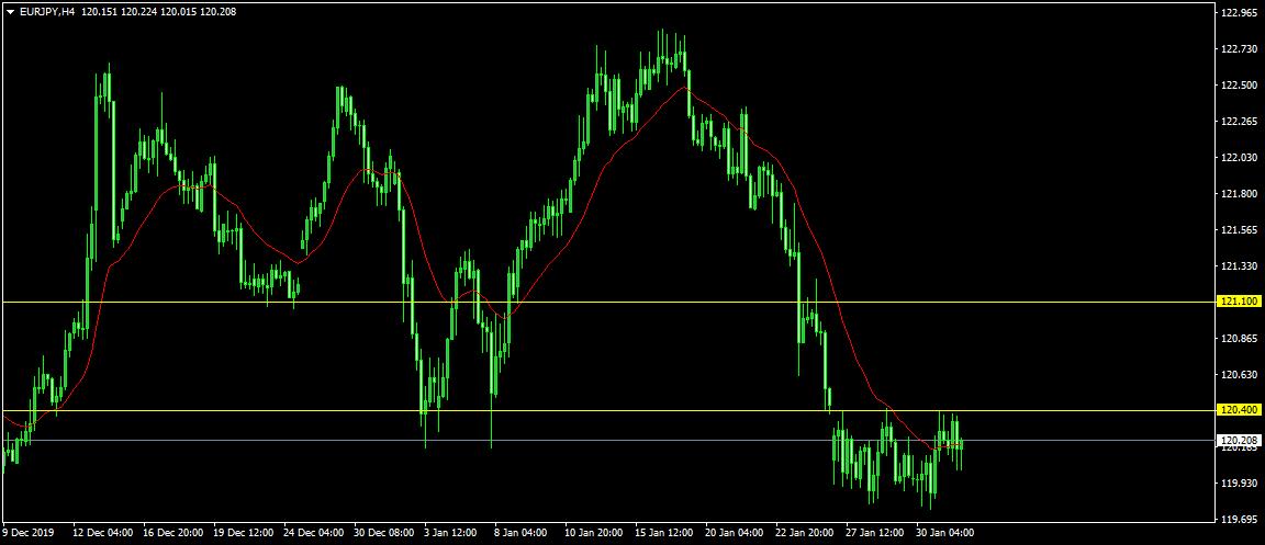 f:id:ganesh123:20200202212559p:plain