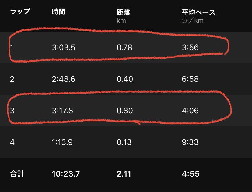 f:id:gangurochan:20211010184643j:plain