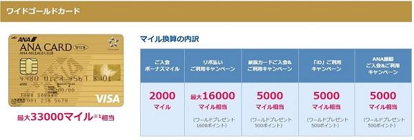 f:id:gaotsu:20160711083327j:plain