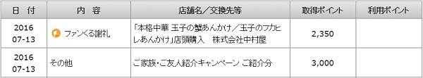 f:id:gaotsu:20160713202113j:plain