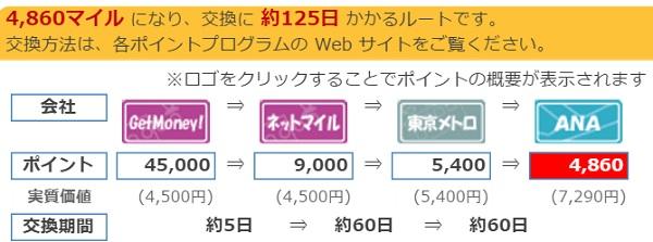 f:id:gaotsu:20160725190900j:plain