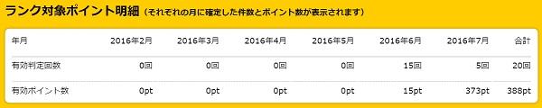 f:id:gaotsu:20160730104132j:plain