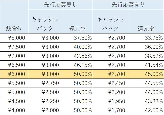 f:id:gaotsu:20160806134110p:plain