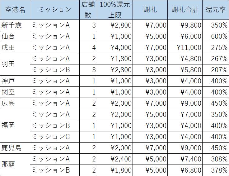 f:id:gaotsu:20160815004559p:plain