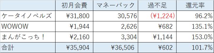 f:id:gaotsu:20160820081852p:plain
