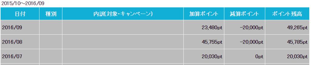 f:id:gaotsu:20161012082509p:plain