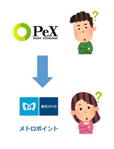 f:id:gaotsu:20161013075817p:plain