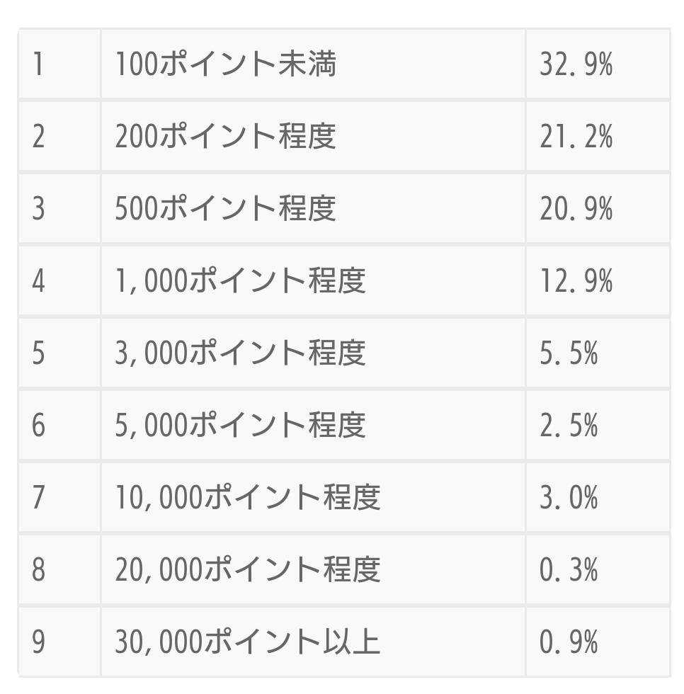 f:id:gaotsu:20161110075806p:plain