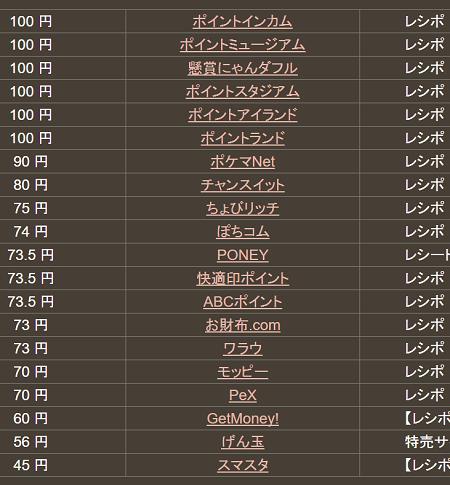 f:id:gaotsu:20161130084740p:plain