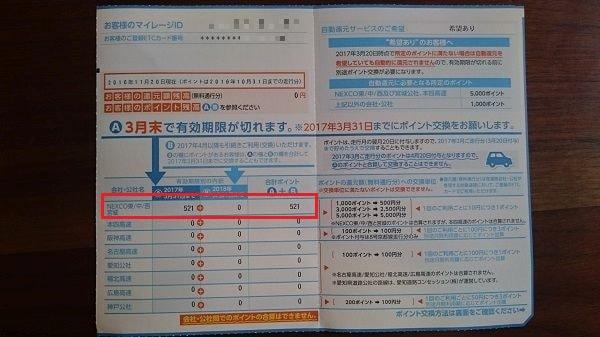 ETCマイレージサービスのポイント有効期限通知ハガキ