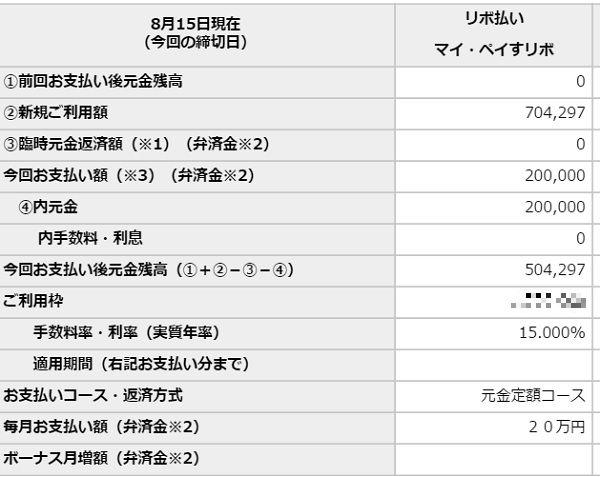 7月16日から8月15日までの利用額合計が、704,297円であることを示すVpassの画像