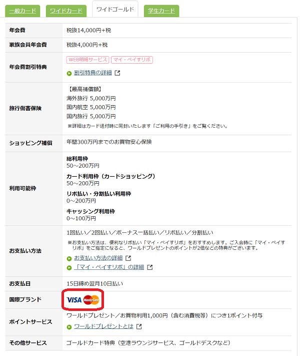 三井住友カードHPでのワイドゴールドカードの条件・特典一覧。VISAとMasterが並列で扱われている。