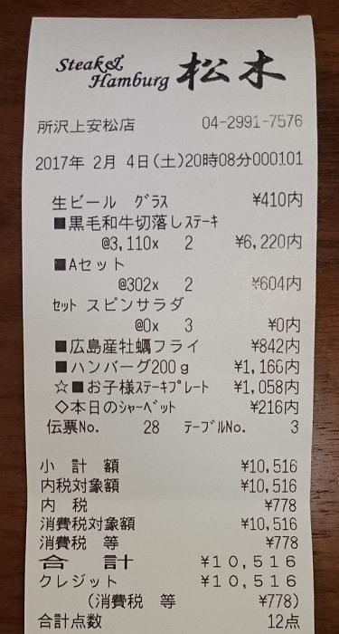 ステーキハウス松木のお会計。10,516円のレシート