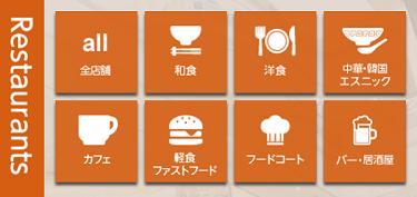 レストランのカテゴリーをタイルで表示したイメージ画像