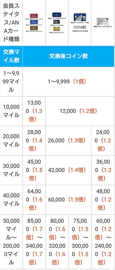 f:id:gaotsu:20170326165326p:plain