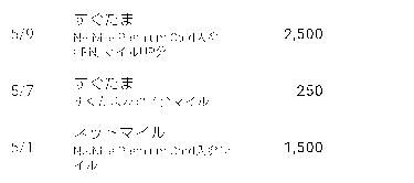 NetMileカード発行に伴うボーナスマイルが記帳されたネットマイルの通帳
