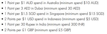 1ポイントを獲得するに必要な金額を複数通貨で示しているテキスト