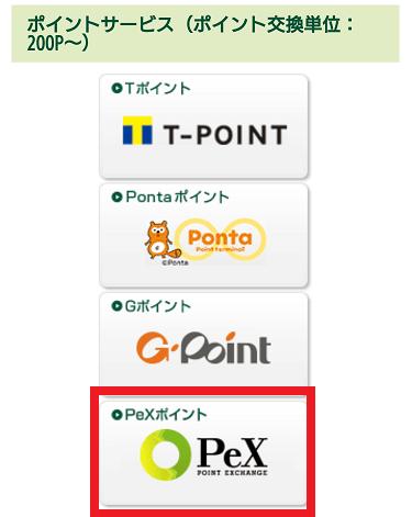 交換可能なポイントサービスのアイコンリスト