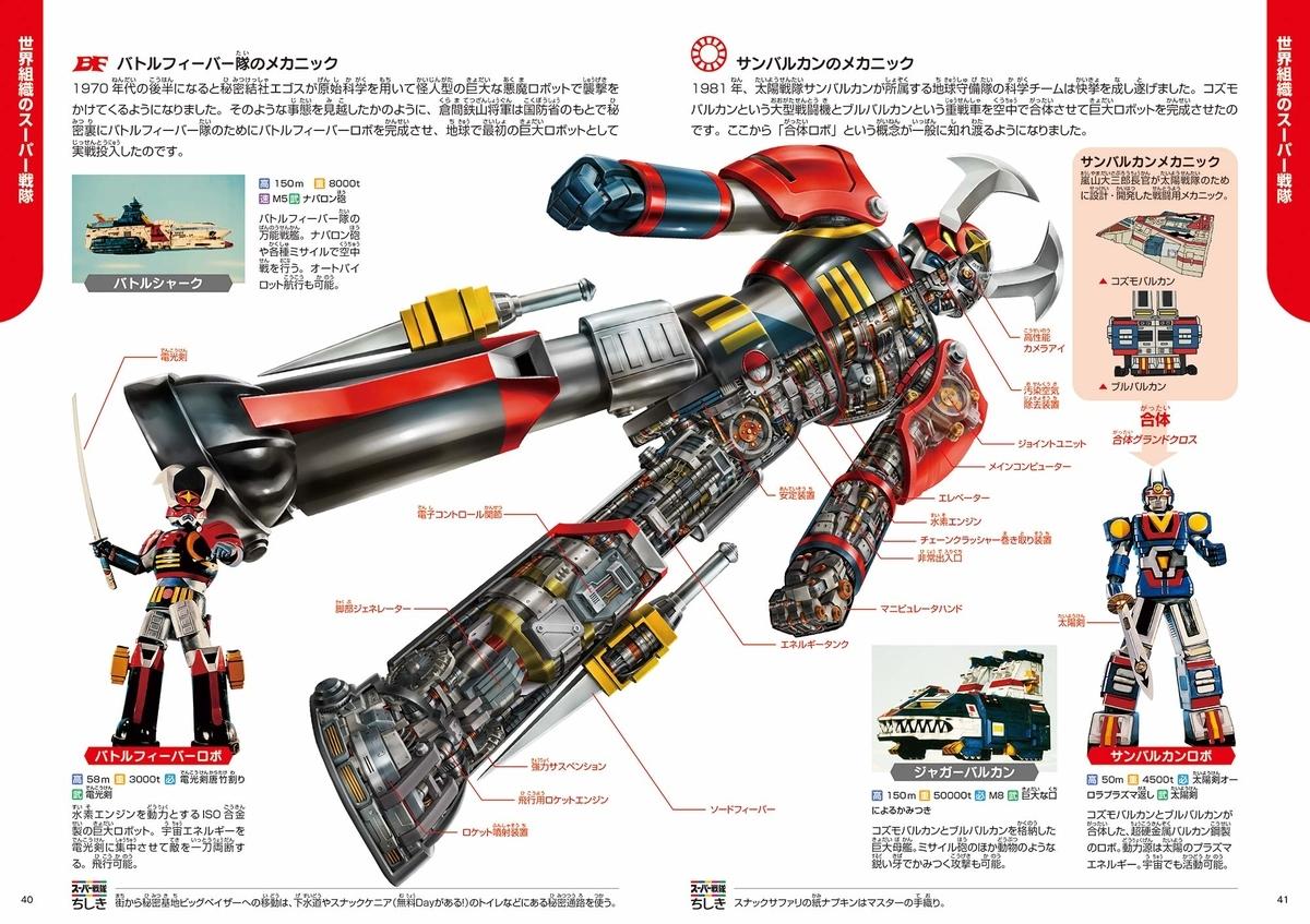 スーパー戦隊 学研の図鑑