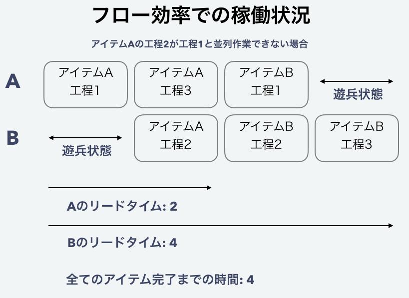 f:id:gaoxin-xixxix:20171206231634p:plain