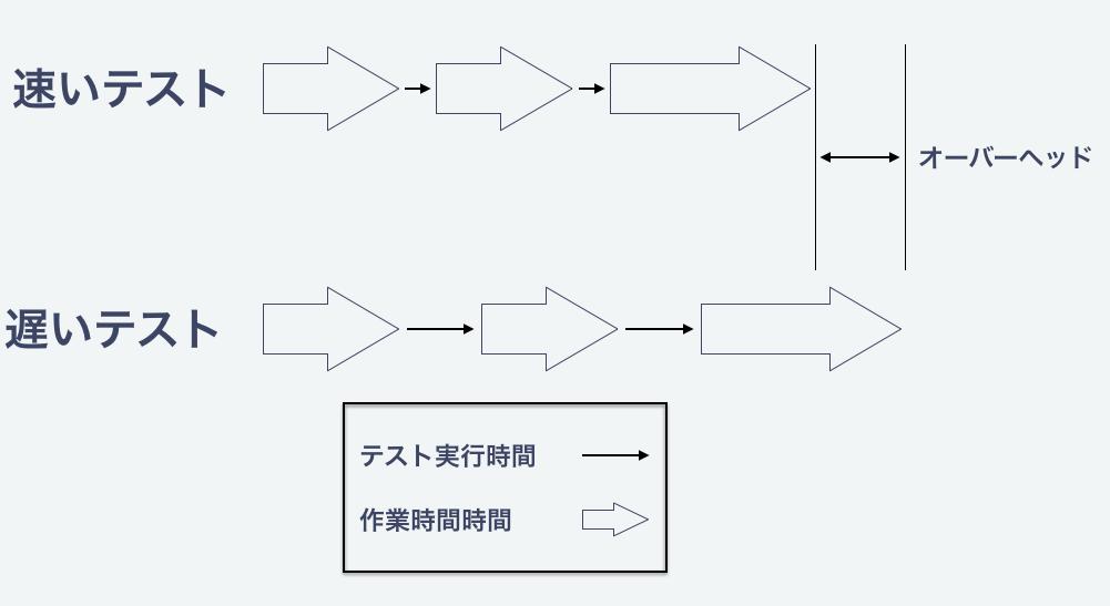 f:id:gaoxin-xixxix:20171218001941p:plain