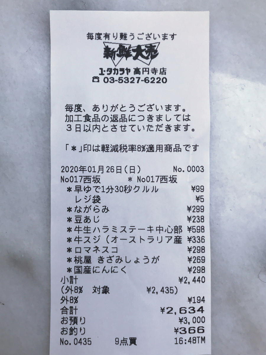 f:id:garadanikki:20200129090404j:plain