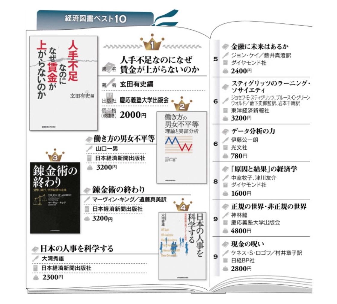 エコノミストが選ぶ経済図書ベスト10(2017年版)