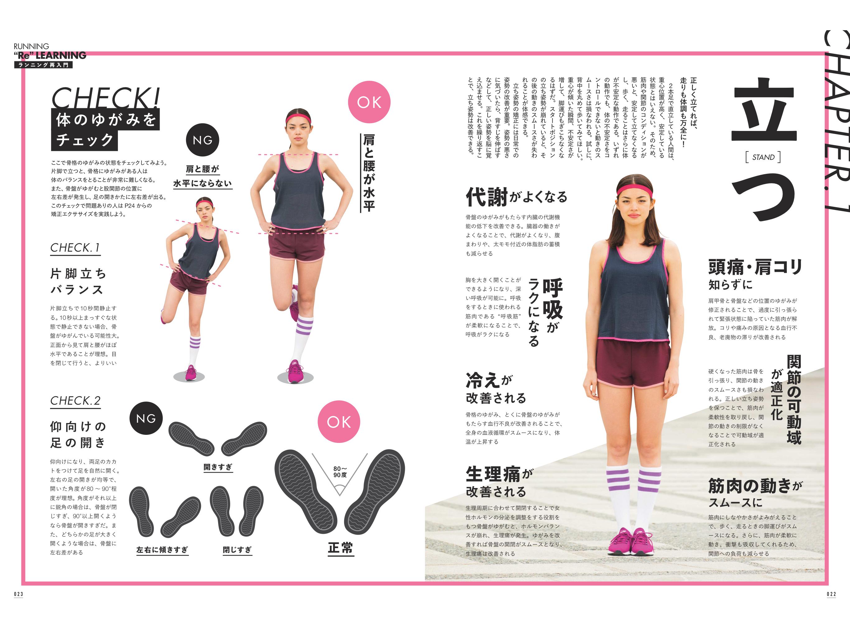 出典元:RUNNING Style 2018年6月号(p22,23)