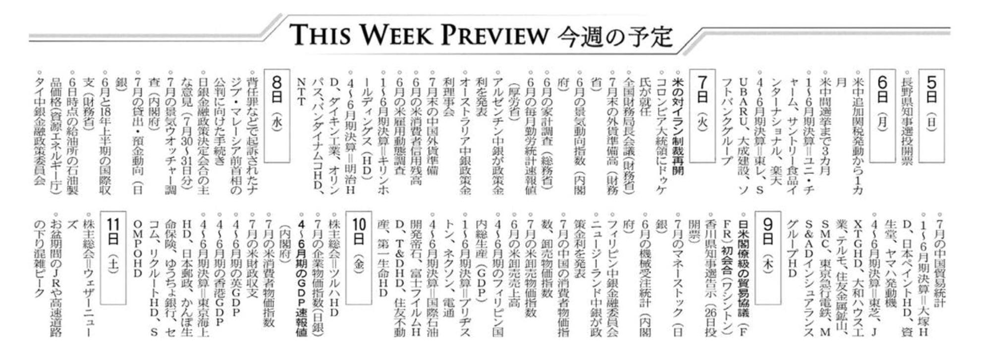 今週の予定(2018/8/5付)