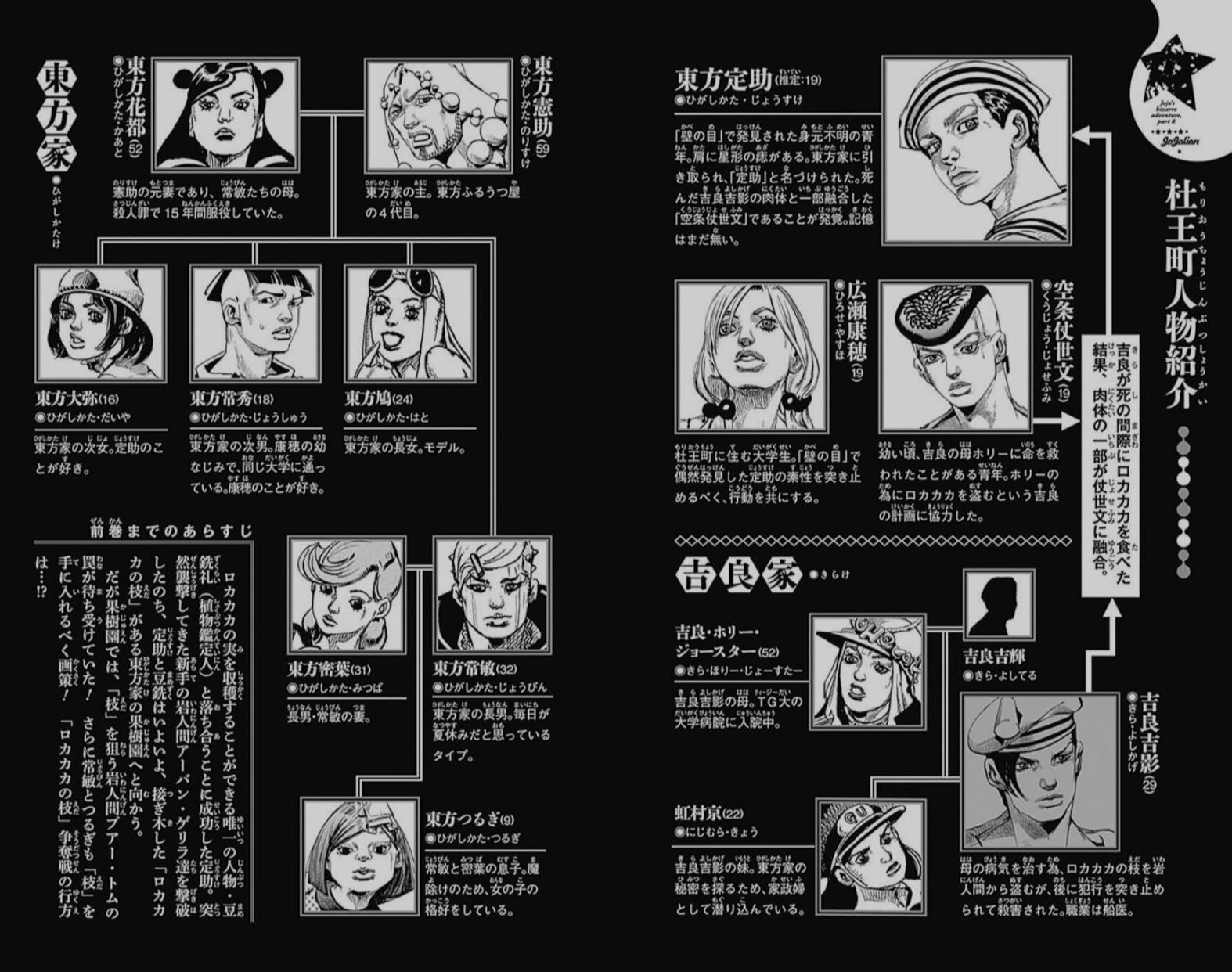ジョジョリオン・杜王町人物紹介.今回ボクが紹介するのはページ左下段の東方常敏さんのセリフである.