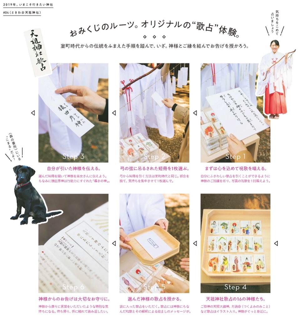 ときわ台天祖神社でおみくじのルーツ,オリジナルの「歌占」を体験する.