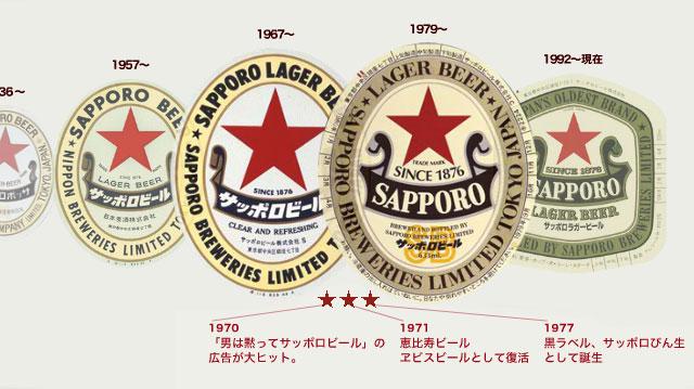 サッポロビールの歴史