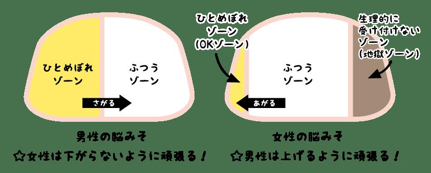 f:id:garakuta88blog:20190605120305p:plain
