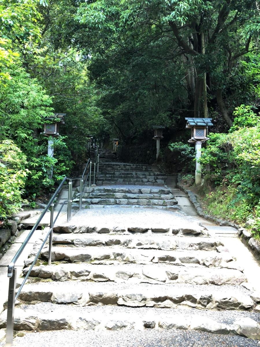 狭井神社 階段