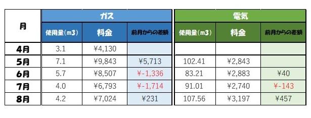 f:id:garasunomichi:20210917213248j:plain