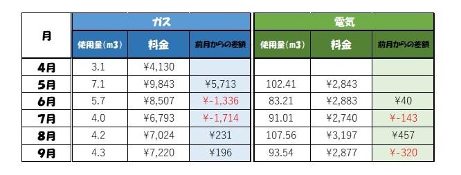 f:id:garasunomichi:20211014220931j:plain