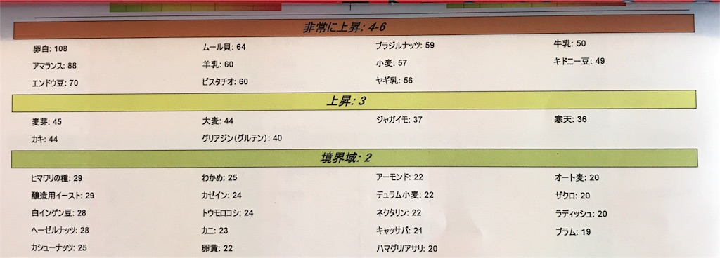 f:id:garichichi:20171015084437j:image