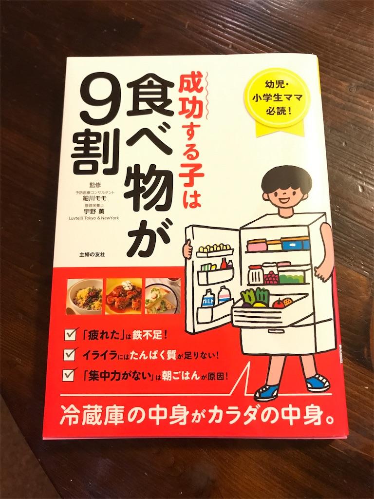 f:id:garichichi:20180417221558j:image