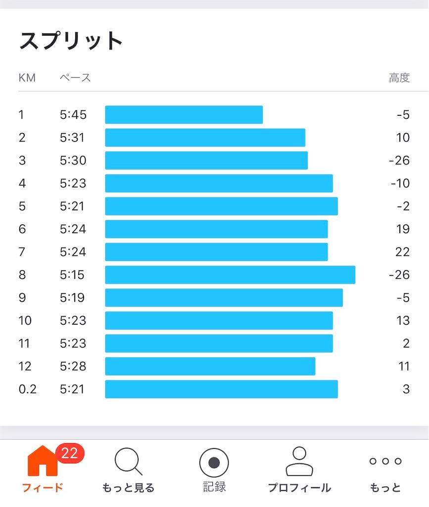 f:id:garichichi:20190620173637j:image